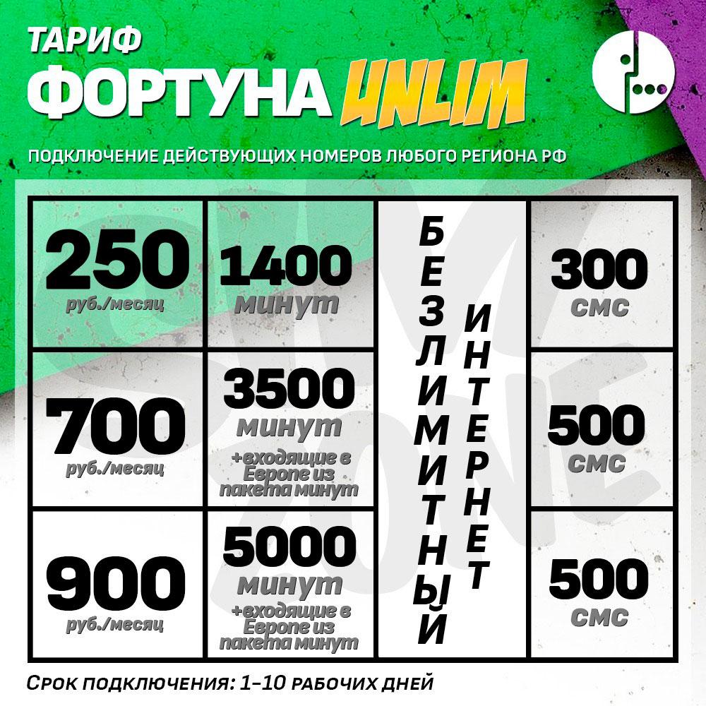 Подробное описание тарифа Фортуна Unlim 700 от Мегафон