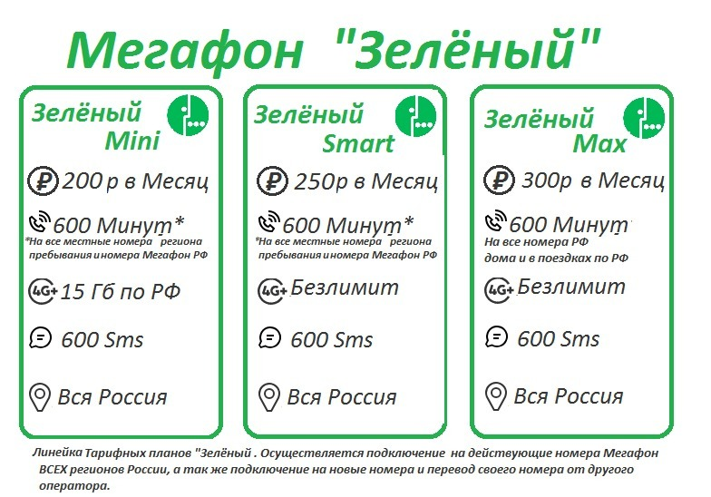 Подробное описание тарифа Зеленый от Мегафон