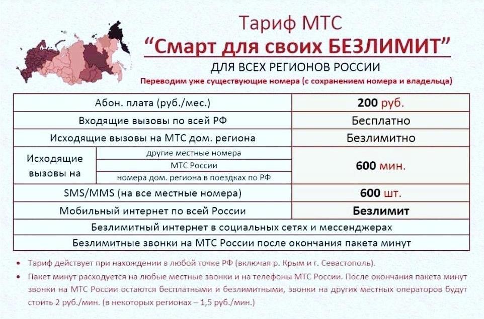 Подробное описание тарифа Смарт для своих ∞ от МТС